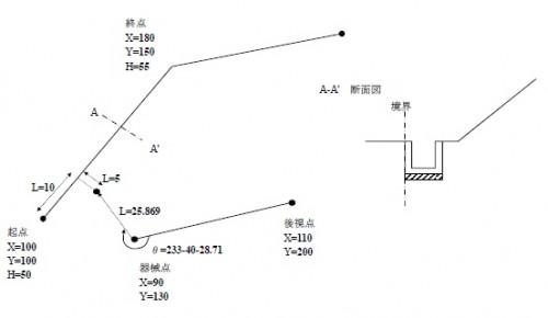 床堀計算イメージ